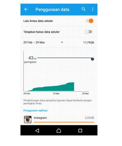Menghapus Penggunaan Data Penuh Di Smartphone Android